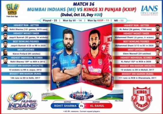 MI eye to seal playoff berth in game vs deflated KXIP (IPL Match Preview 36)